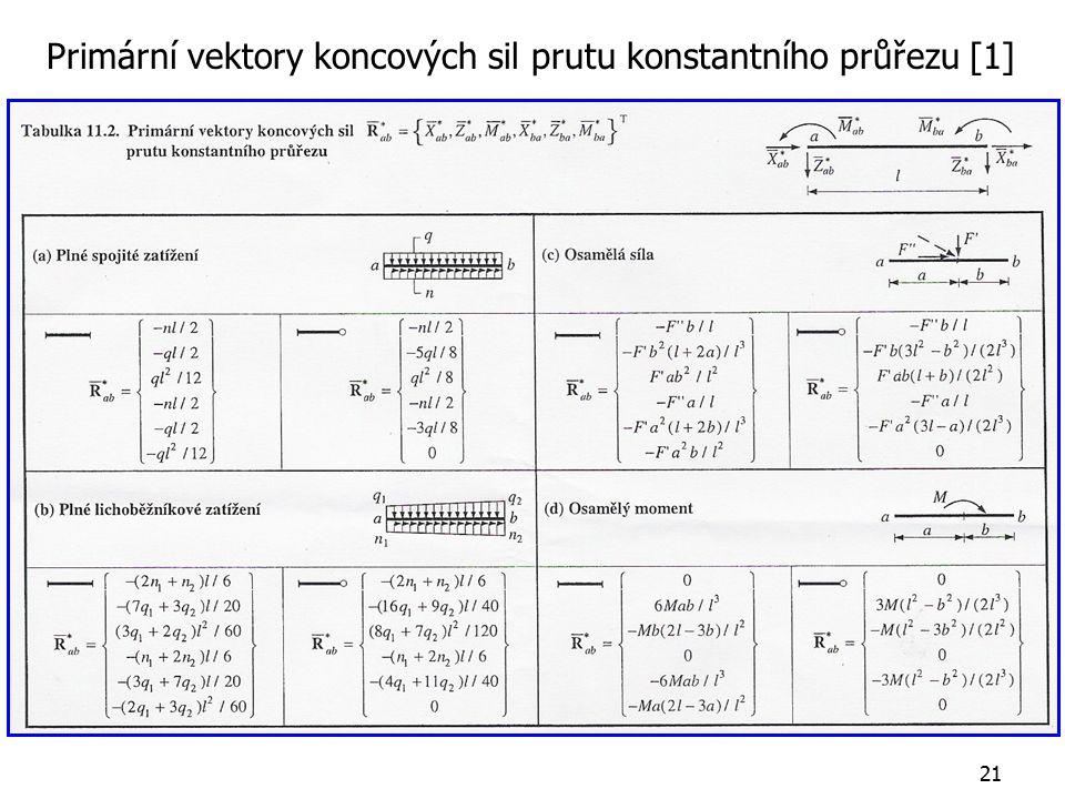 Primární vektory koncových sil prutu konstantního průřezu [1]